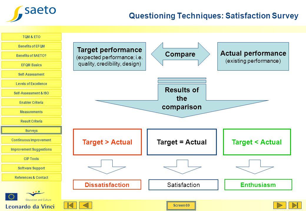 Screen 69 TQM & ETO Benefits of EFQM Benefits of SAETO? EFQM Basics Self-Assessment Levels of Excellence Self-Assessment & ISO Enabler Criteria Measur