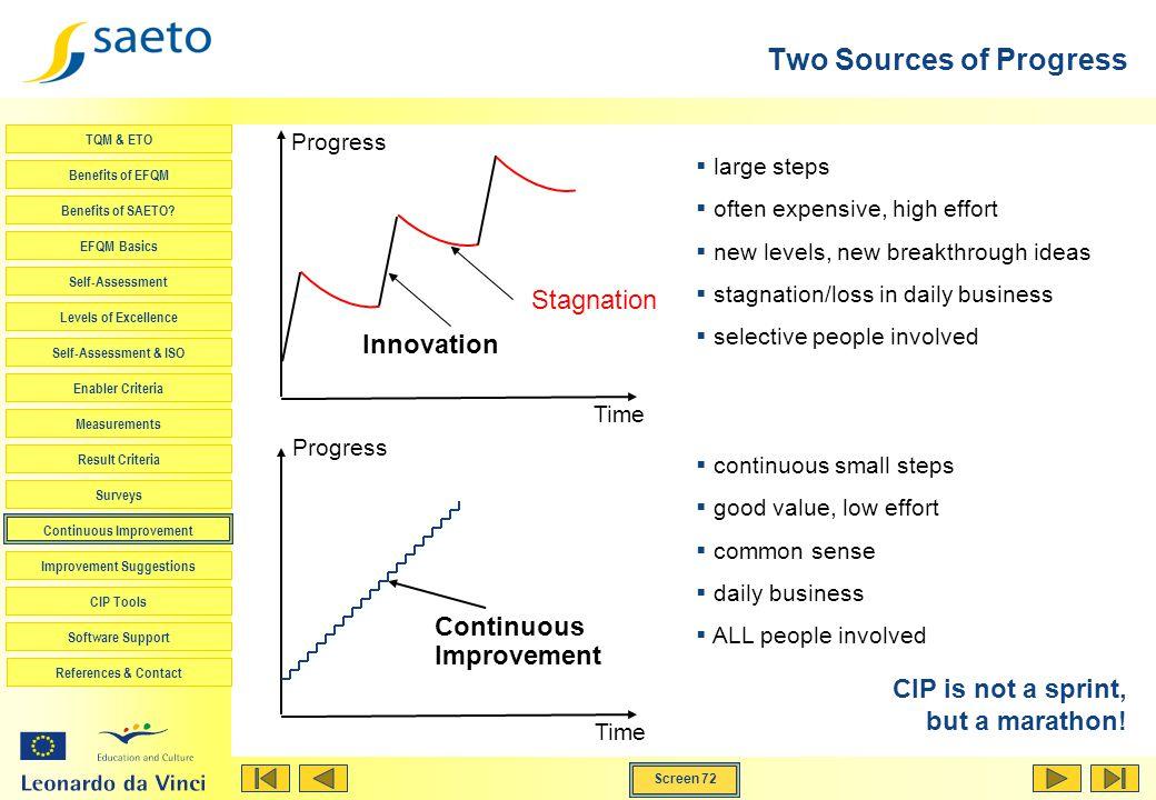 Screen 72 TQM & ETO Benefits of EFQM Benefits of SAETO? EFQM Basics Self-Assessment Levels of Excellence Self-Assessment & ISO Enabler Criteria Measur