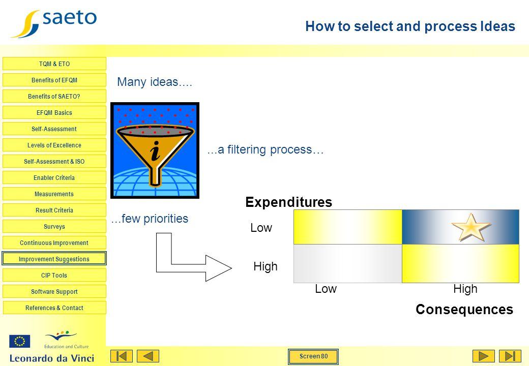Screen 80 TQM & ETO Benefits of EFQM Benefits of SAETO? EFQM Basics Self-Assessment Levels of Excellence Self-Assessment & ISO Enabler Criteria Measur