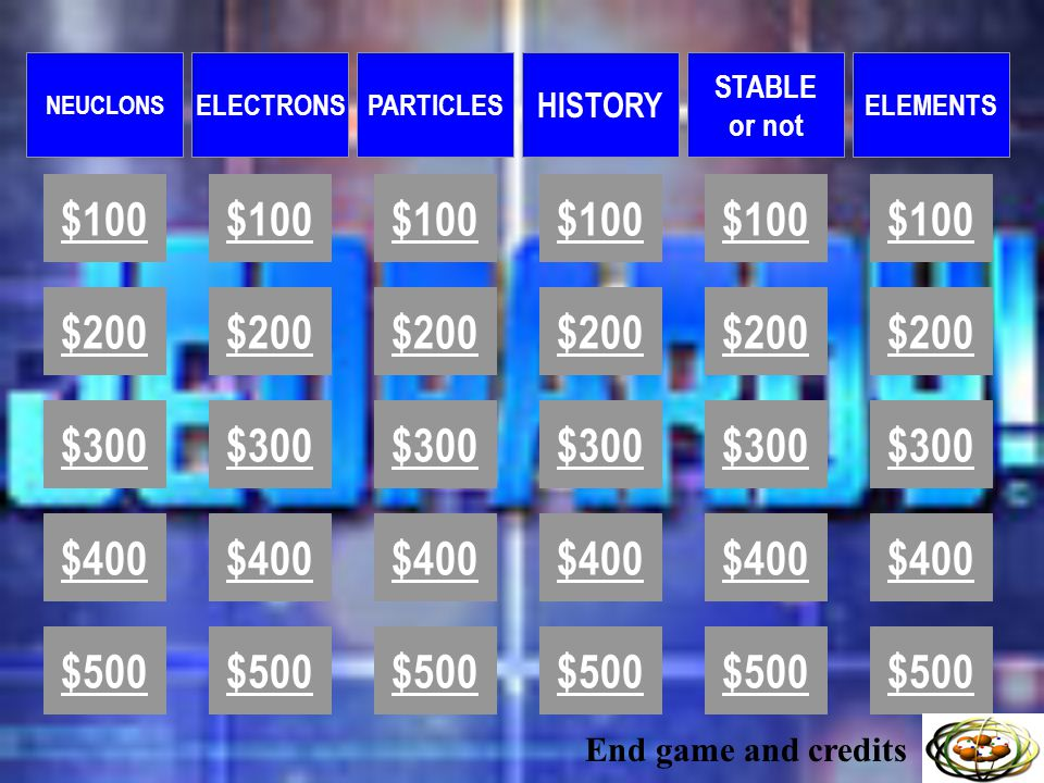 ELECTRONS - $500 n Groups or families n How are elements grouped based on number of electrons in the atoms (of the same group or family) outer energy levels.