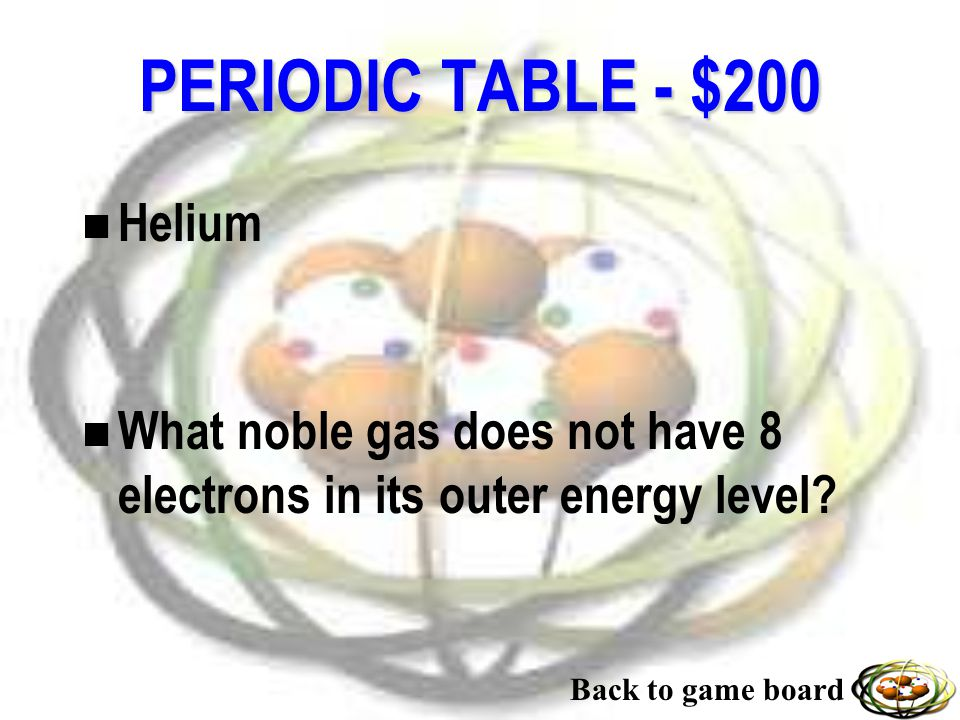 PERIODIC TABLE - $100 n Zero neutrons. n What is special about the element hydrogen? OR n How neutrons does the element hydrogen contain? Back to game
