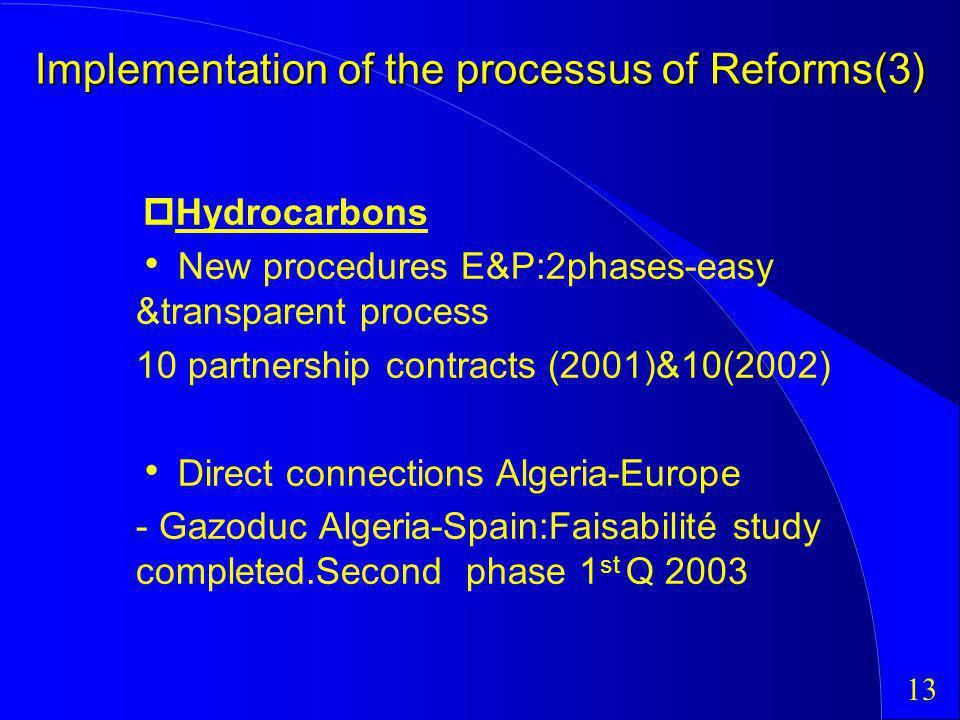Implementation of the processus of Reforms(3) Hydrocarbons New procedures E&P:2phases-easy &transparent process 10 partnership contracts (2001)&10(200