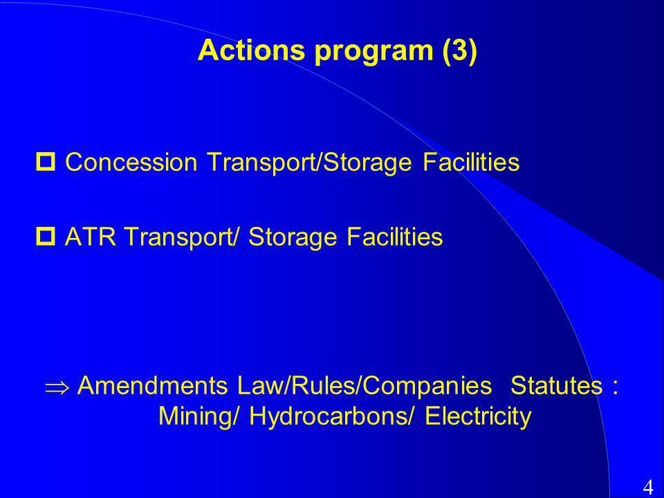 Actions program (3) Concession Transport/Storage Facilities ATR Transport/ Storage Facilities Amendments Law/Rules/Companies Statutes : Mining/ Hydroc