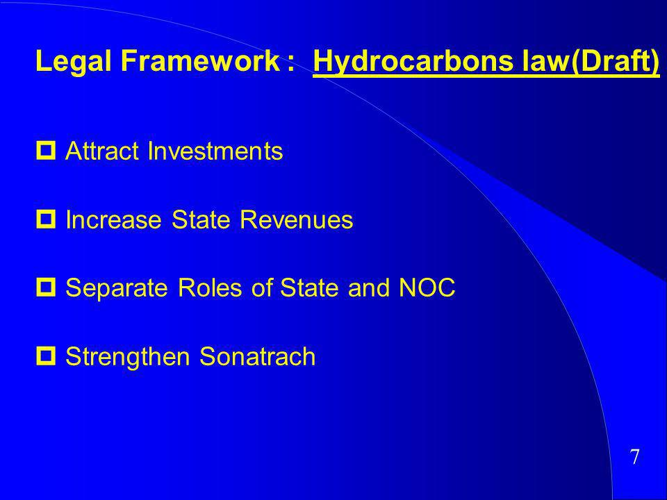 Attract Investments Increase State Revenues Separate Roles of State and NOC Strengthen Sonatrach Legal Framework : Hydrocarbons law(Draft) 7