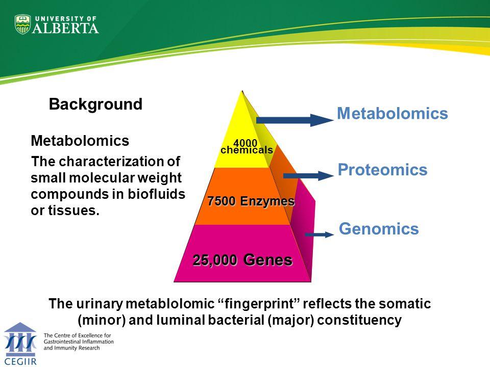 www.metabolomictechnologies.ca