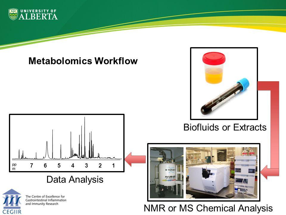 Urine Metabolomics NMR spectra analysis defines 69 metabolites (Chenomx®NMRSuite v7.0)