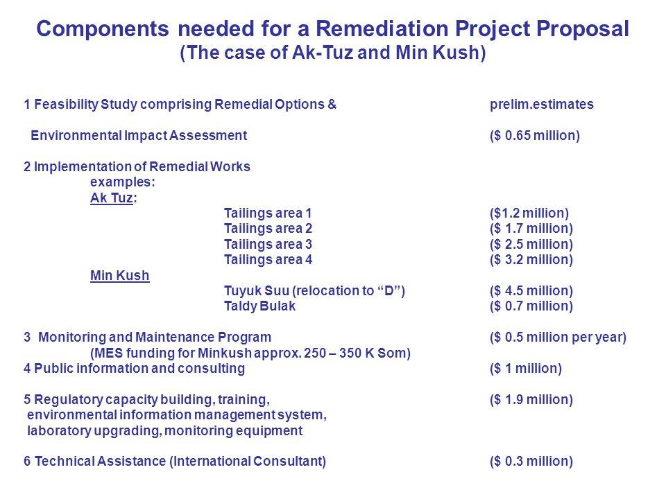 1 Feasibility Study comprising Remedial Options & prelim.estimates Environmental Impact Assessment ($ 0.65 million) 2 Implementation of Remedial Works examples: Ak Tuz: Tailings area 1($1.2 million) Tailings area 2($ 1.7 million) Tailings area 3($ 2.5 million) Tailings area 4($ 3.2 million) Min Kush Tuyuk Suu (relocation to D)($ 4.5 million) Taldy Bulak($ 0.7 million) 3 Monitoring and Maintenance Program ($ 0.5 million per year) (MES funding for Minkush approx.