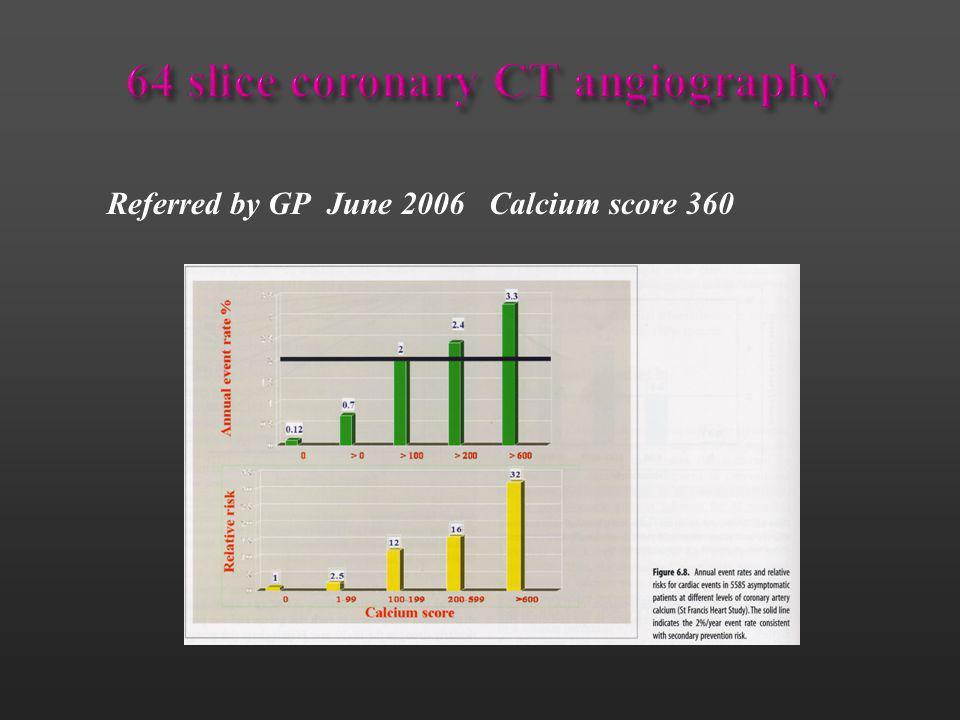 Referred by GP June 2006 Calcium score 360