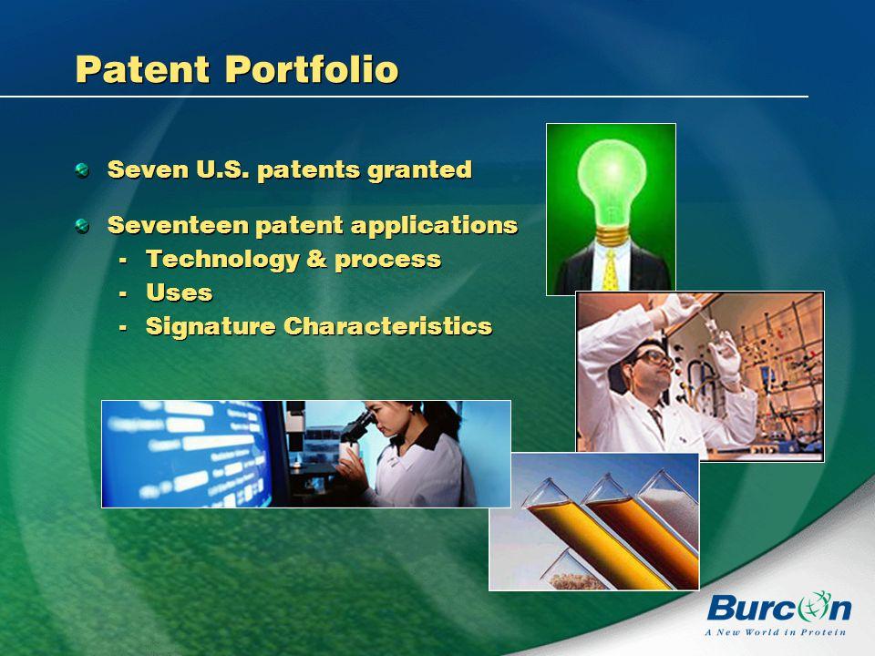 Patent Portfolio Seven U.S.