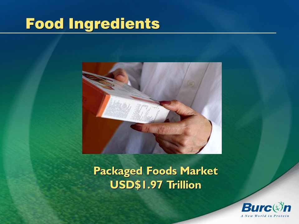 Food Ingredients Packaged Foods Market USD$1.97 Trillion