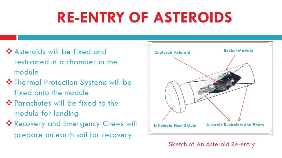 RE-ENTRY OF ASTEROIDS Inflatable Heat Shield Captured Asteroid Asteroid Restraints and Foam Rocket Module Sketch of An Asteroid Re-entry Asteroids will be fixed and restrained in a chamber in the module Thermal Protection Systems will be fixed onto the module Parachutes will be fixed to the module for landing Recovery and Emergency Crews will prepare on earth soil for recovery