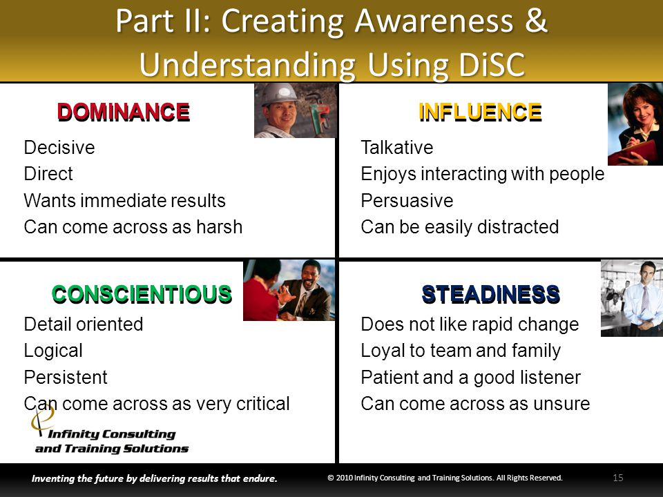 Part II: Creating Awareness & Understanding Using DiSC Inventing the future by delivering results that endure.