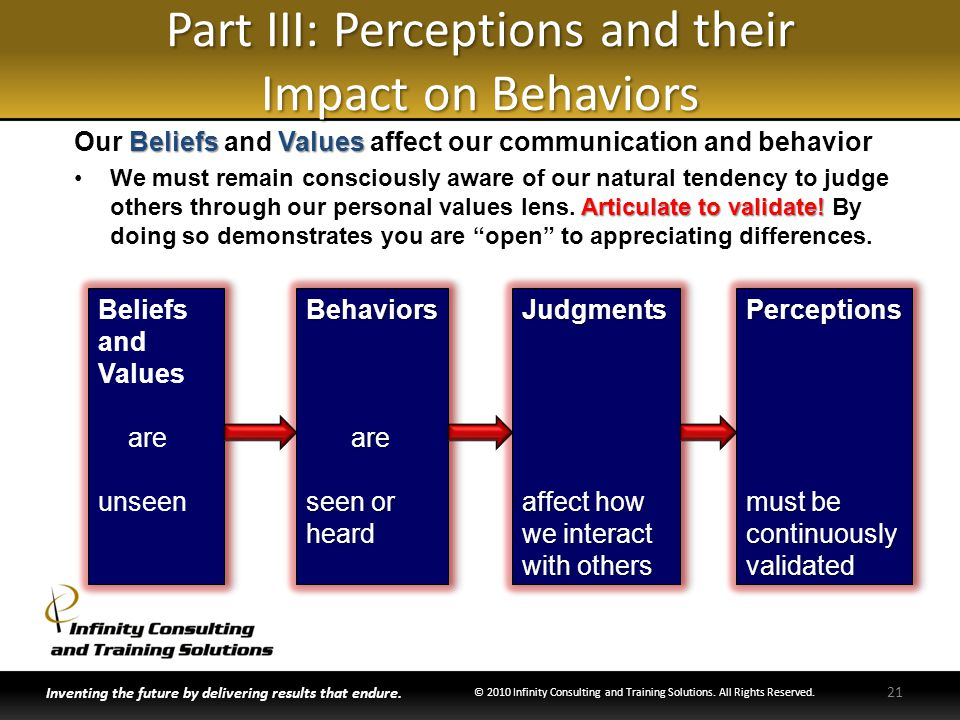 Part III: Perceptions and their Impact on Behaviors Inventing the future by delivering results that endure. © 2010 Infinity Consulting and Training So