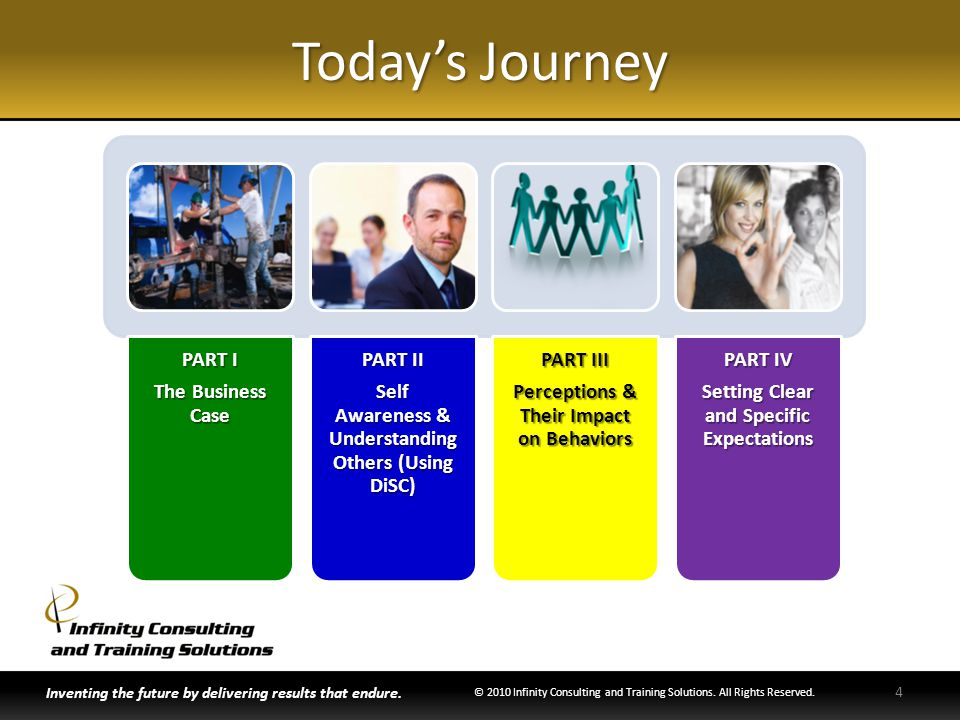 Todays Journey Inventing the future by delivering results that endure.