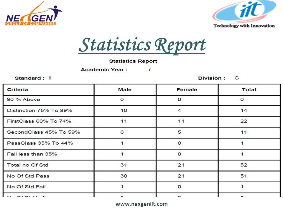 www.nexgeniit.com Statistics Report