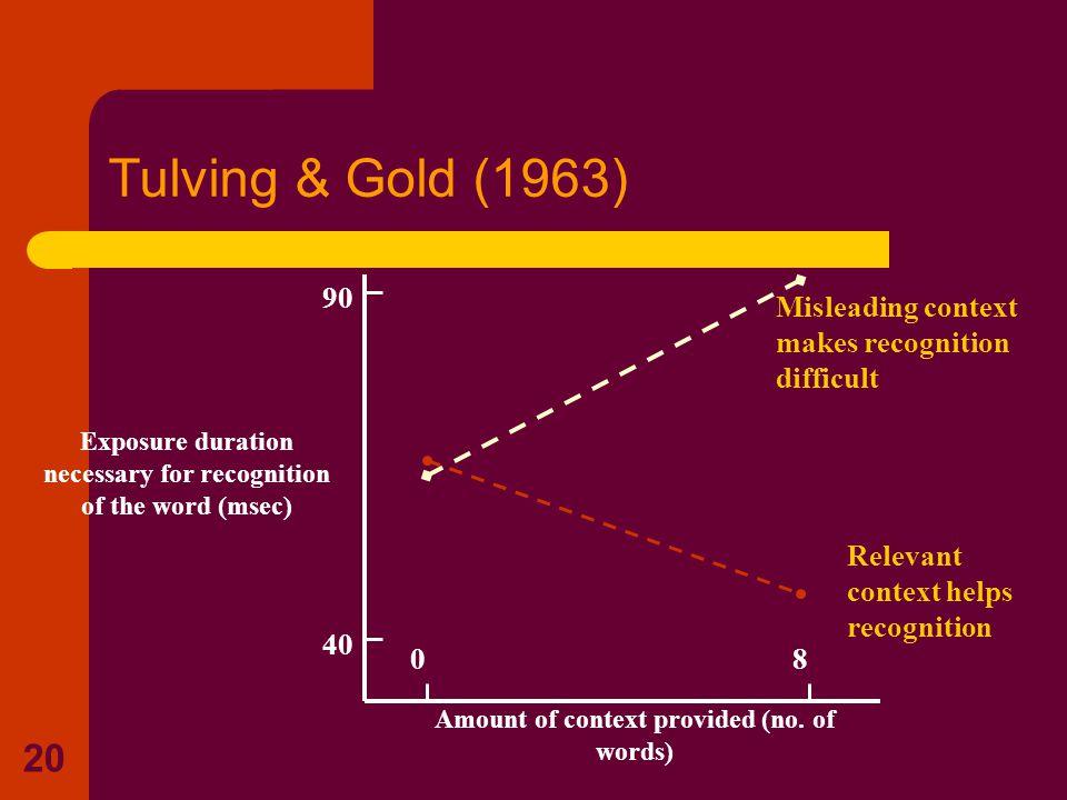 19 Tulving & Gold (1963) Q.