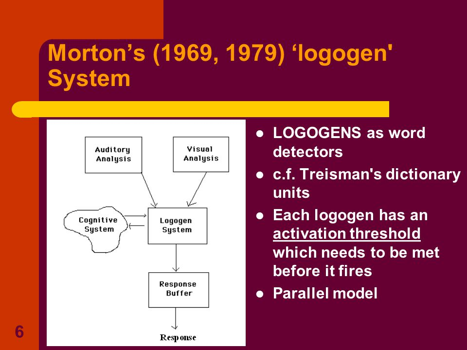5 Treismans (1960) Model of Attention (Also Formal Model of Word Recognition) We have an internal store of known words – LEXICON Treismans model accounts for frequency and sentence context effects Word detectors are dictionary units in her model B CA