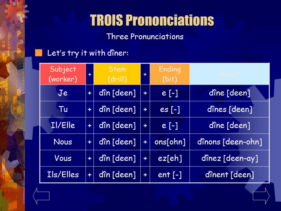 TROIS Prononciations Three Pronunciations Add the bit.