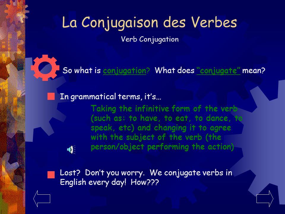 Setup The process of verb conjugation Parts and accessories