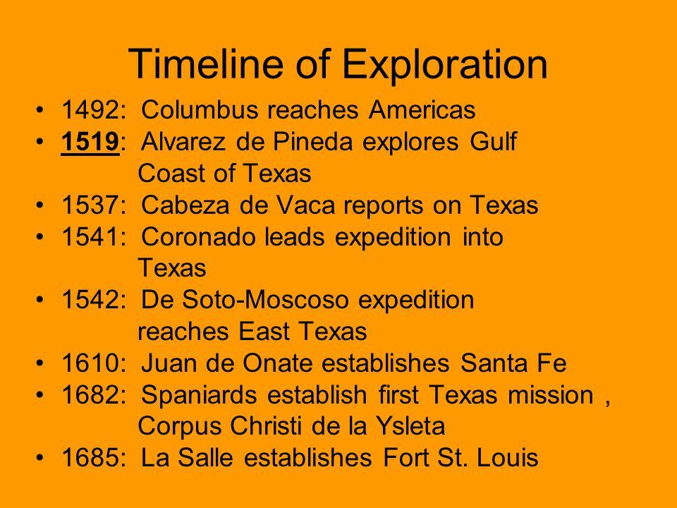 Timeline of Exploration 1492: Columbus reaches Americas 1519: Alvarez de Pineda explores Gulf Coast of Texas 1537: Cabeza de Vaca reports on Texas 154