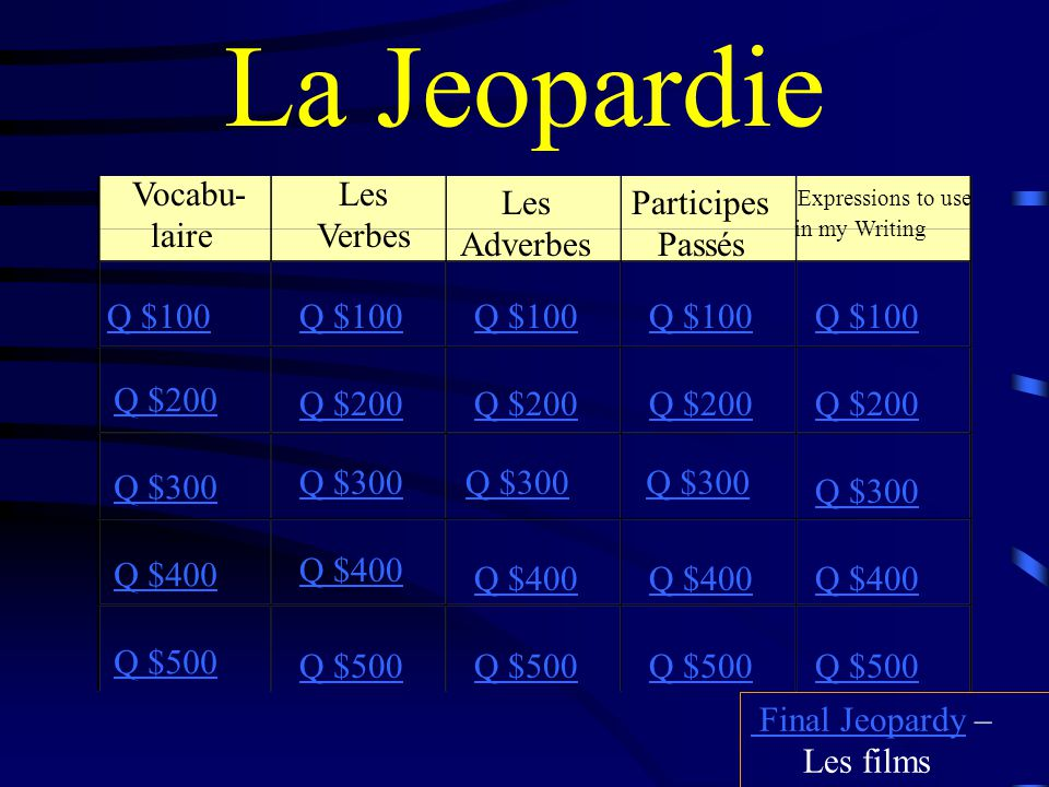 La Jeopardie Vocabu- laire Les Verbes Les Adverbes Participes Passés Expressions to use in my Writing Q $100 Q $200 Q $300 Q $400 Q $500 Q $100 Q $200 Q $300 Q $400 Q $500 Final Jeopardy Final Jeopardy – Les films