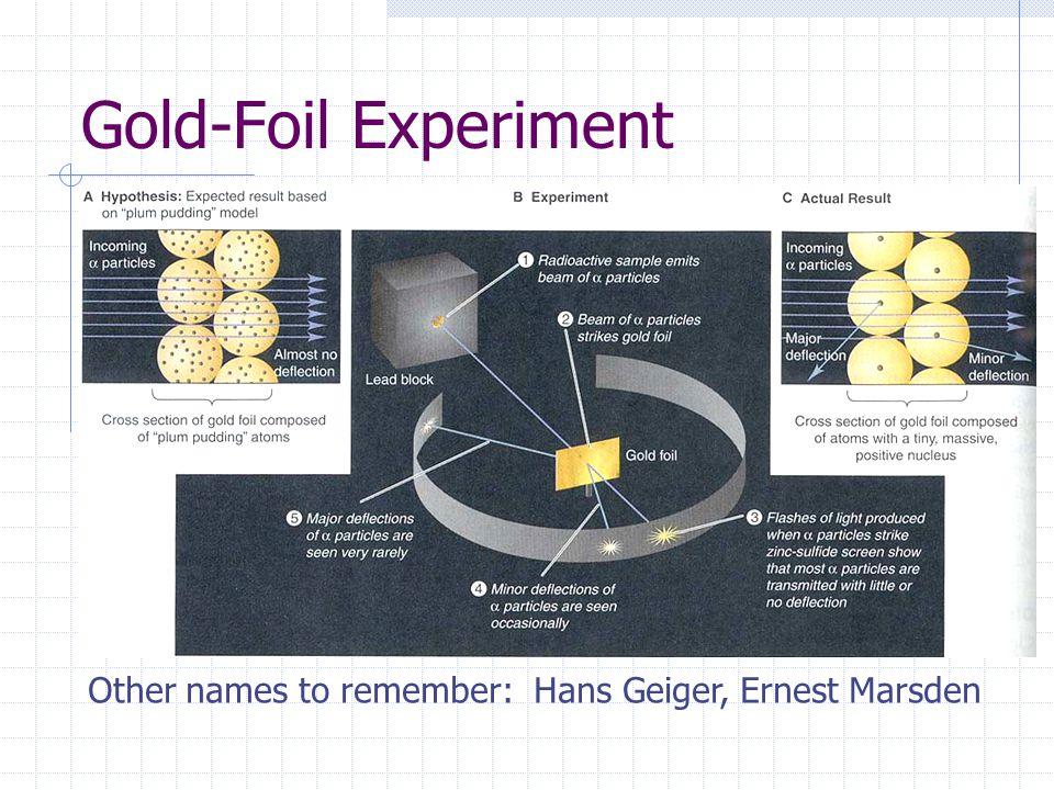 Gold-Foil Experiment Other names to remember: Hans Geiger, Ernest Marsden