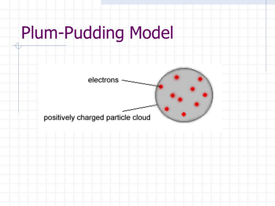 Plum-Pudding Model