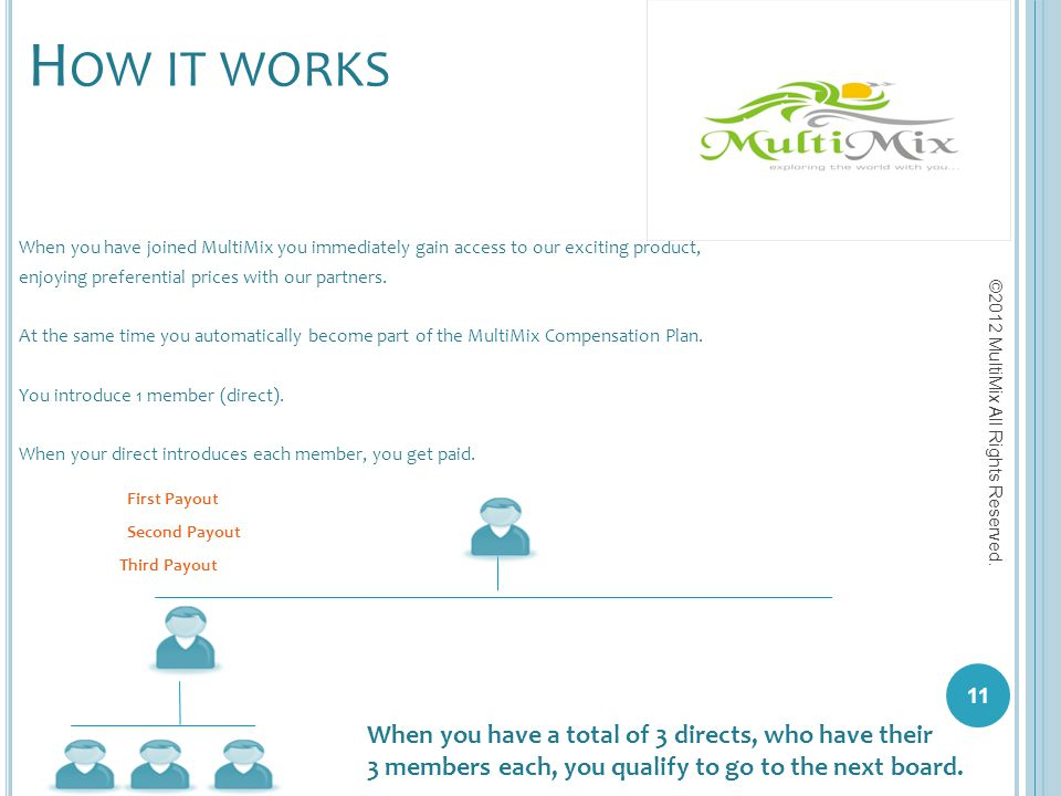 H OW IT WORKS When you have joined MultiMix you immediately gain access to our exciting product, enjoying preferential prices with our partners. At th