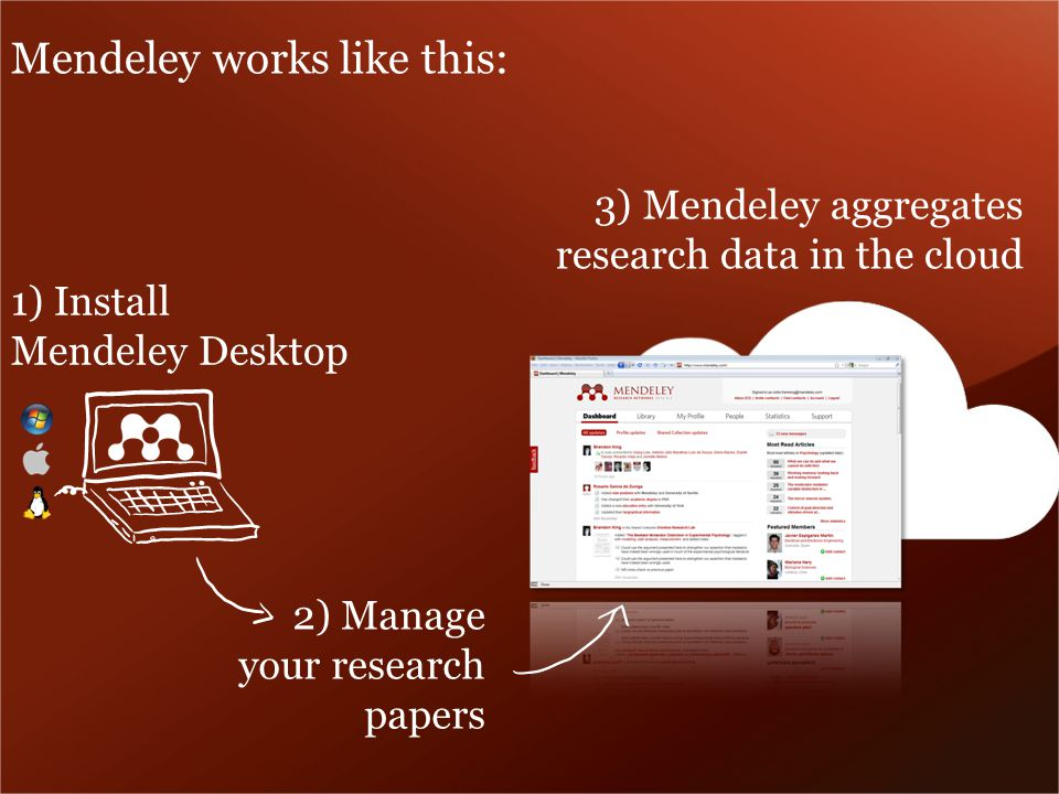 2) Manage your research papers 1) Install Mendeley Desktop 3) Mendeley aggregates research data in the cloud Mendeley works like this: