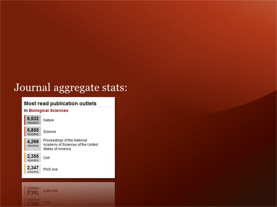 Journal aggregate stats: