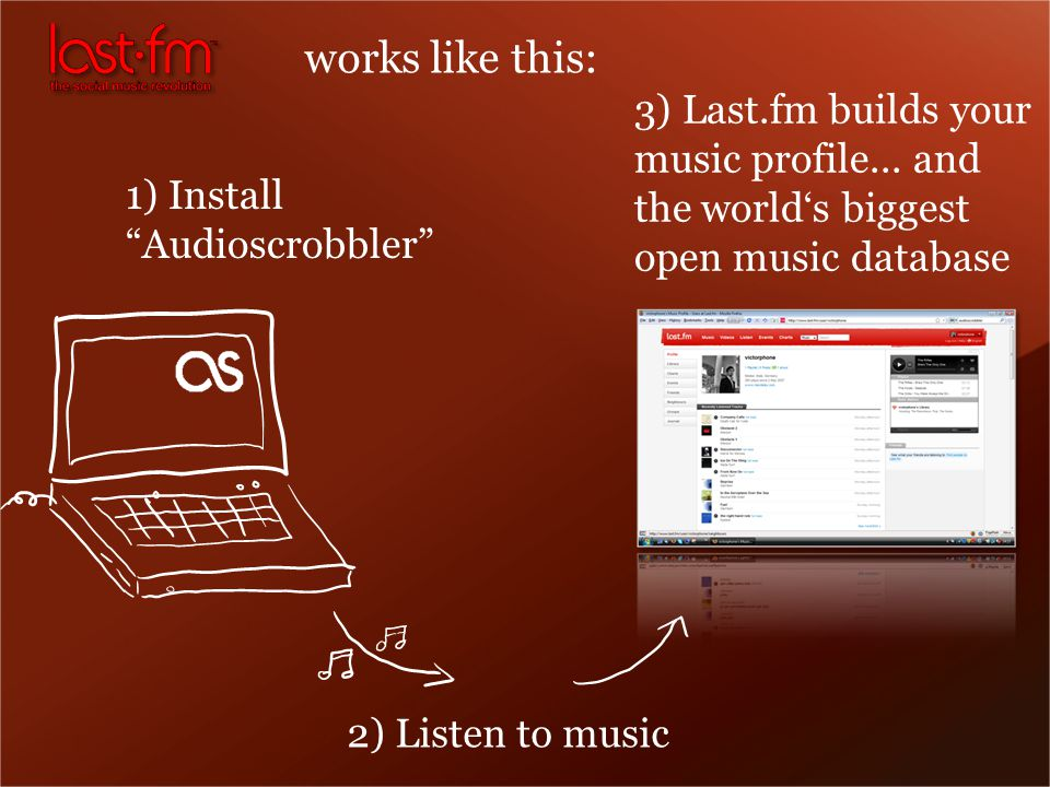 works like this: 1) Install Audioscrobbler 2) Listen to music 3) Last.fm builds your music profile...
