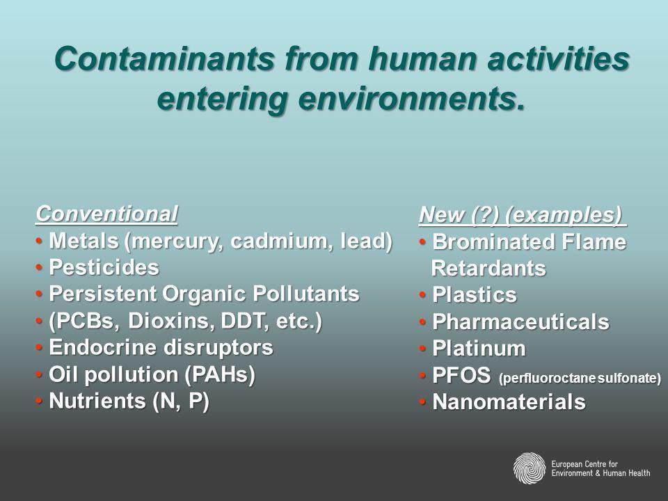 Contaminants from human activities entering environments.