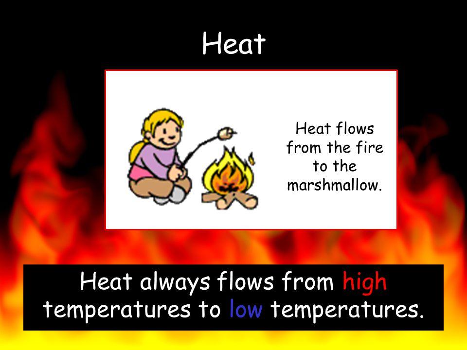 Heat Heat always flows from high temperatures to low temperatures. Heat flows from the fire to the marshmallow.
