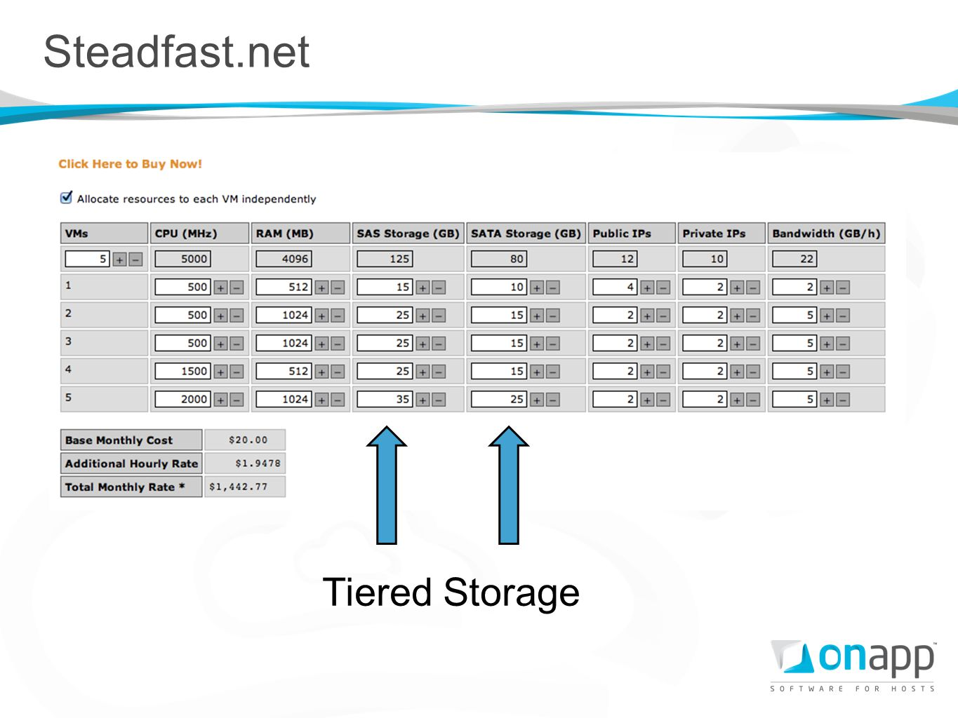 Steadfast.net Tiered Storage