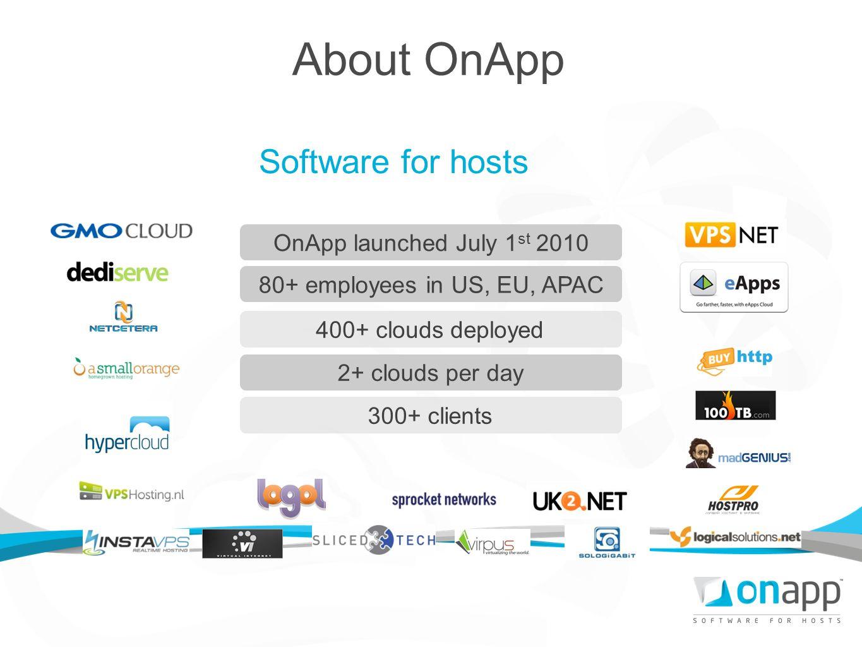How can OnApp help?