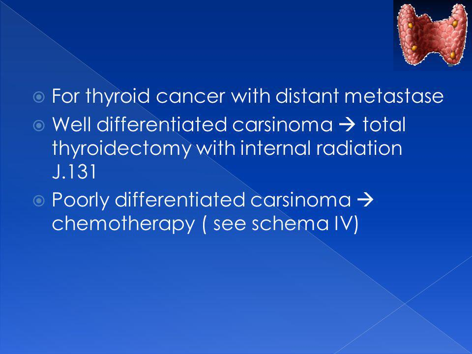For thyroid cancer with distant metastase Well differentiated carsinoma total thyroidectomy with internal radiation J.131 Poorly differentiated carsinoma chemotherapy ( see schema IV)