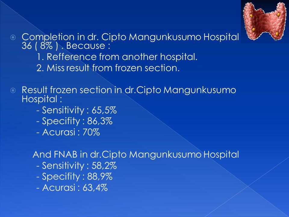 Completion in dr. Cipto Mangunkusumo Hospital : 36 ( 8% ). Because : 1. Refference from another hospital. 2. Miss result from frozen section. Result f
