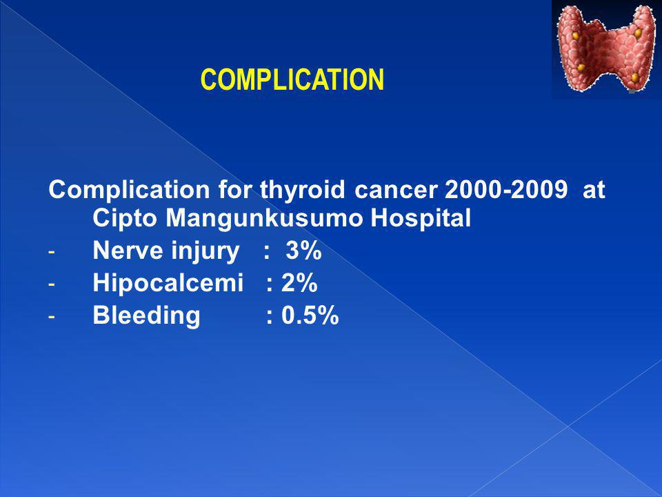COMPLICATION Complication for thyroid cancer 2000-2009 at Cipto Mangunkusumo Hospital - Nerve injury : 3% - Hipocalcemi : 2% - Bleeding : 0.5%