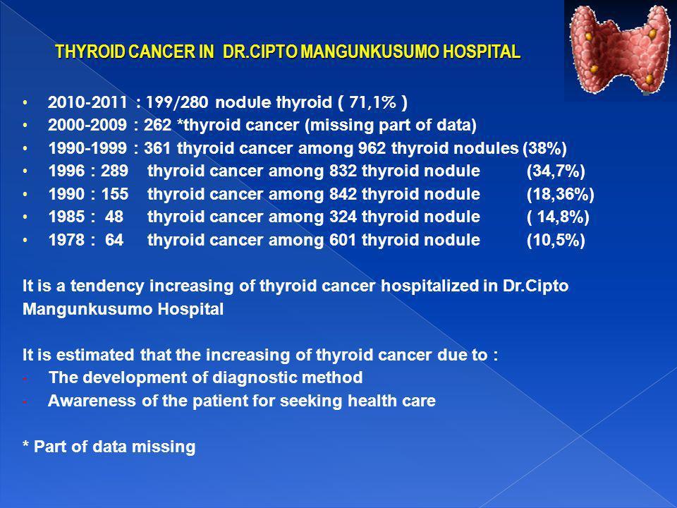 THYROID CANCER IN DR.CIPTO MANGUNKUSUMO HOSPITAL 2010-2011 : 199/280 nodule thyroid ( 71,1% ) 2000-2009 : 262 *thyroid cancer (missing part of data) 1