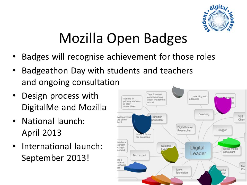 Mozilla Open Badges Badges will recognise achievement for those roles Badgeathon Day with students and teachers and ongoing consultation Design process with DigitalMe and Mozilla National launch: April 2013 International launch: September 2013!