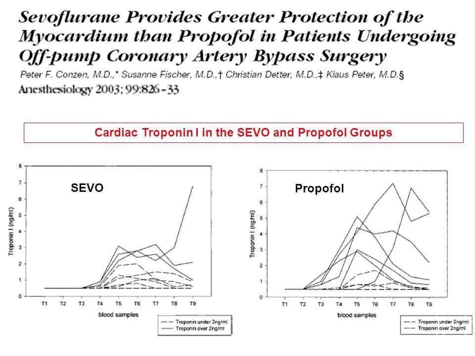 Cardiac Troponin I in the SEVO and Propofol Groups SEVO Propofol