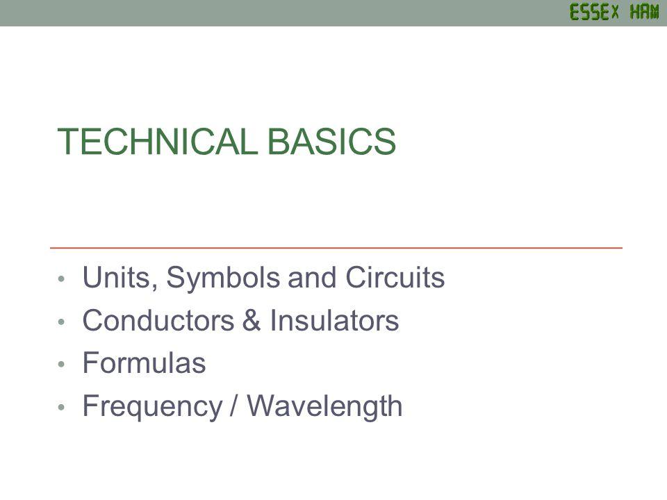 Units SymbolMeasured inUnits Voltage (Potential Difference) VVoltsV CurrentIAmpsA ResistanceROhms PowerWWattsW FrequencyfHertzHz Wavelength Metresm