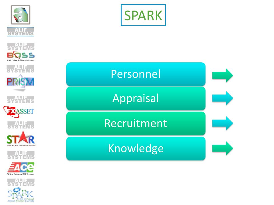 PersonnelKnowledgeAppraisalRecruitment SPARK