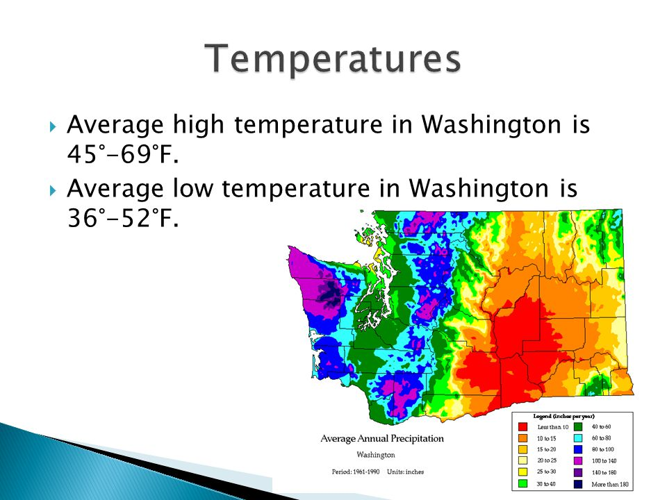 Average high temperature in Washington is 45°-69°F.