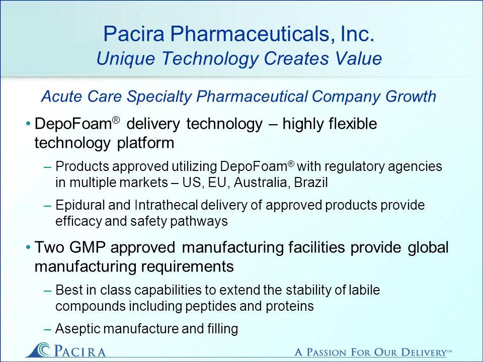 Pacira Pharmaceuticals Inc.