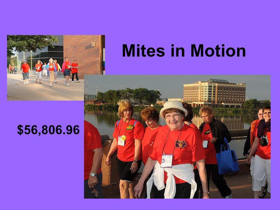 Mites in Motion $56,806.96