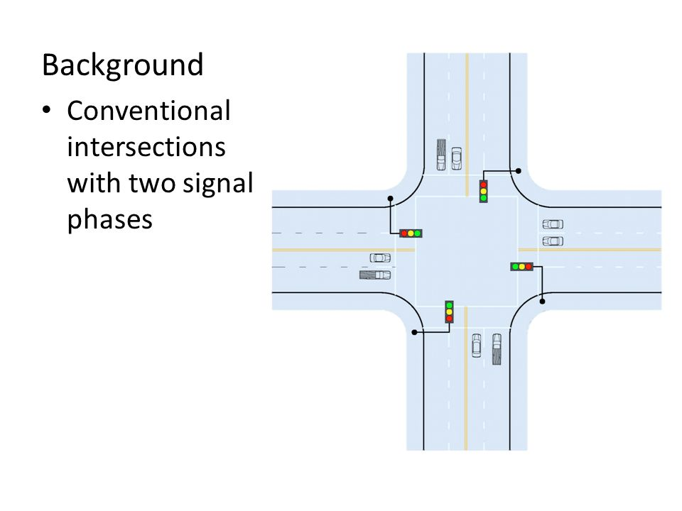 Background Conventional intersections with two signal phases
