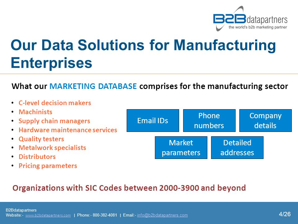 Our Data Solutions for Manufacturing Enterprises B2Bdatapartners Website:- www.b2bdatapartners.com | Phone:- 800-382-4081 | Email:- info@b2bdatapartners.comwww.b2bdatapartners.cominfo@b2bdatapartners.com 4/26 Phone numbers Market parameters Detailed addresses What our MARKETING DATABASE comprises for the manufacturing sector Email IDs Company details Organizations with SIC Codes between 20003900 and beyond C-level decision makers Machinists Supply chain managers Hardware maintenance services Quality testers Metalwork specialists Distributors Pricing parameters