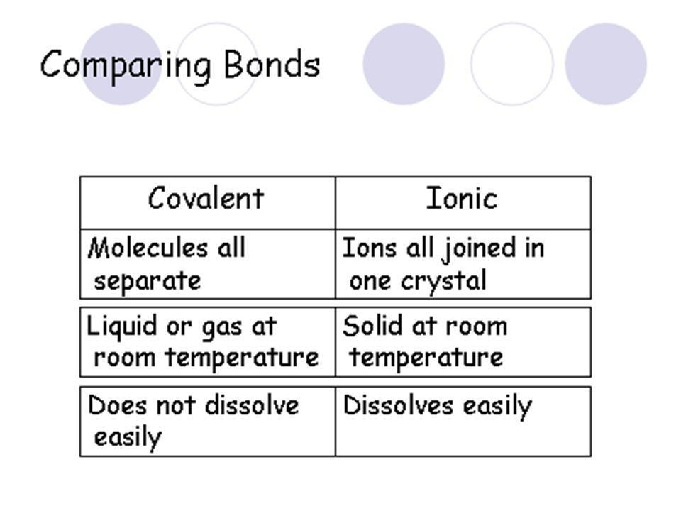 Monomers small molecules that can be joined together.