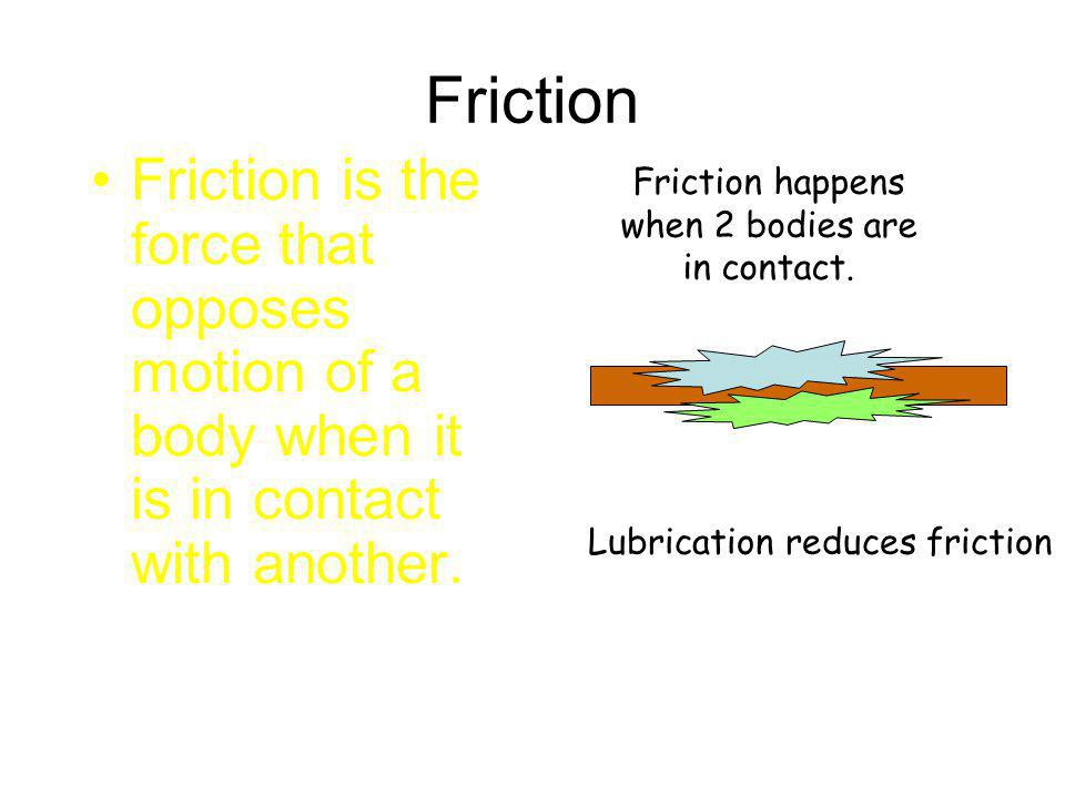 Force causes a body to change velocity The unit is called the Newton (N) A few types of Forces Magnetic Force Tensile Forces Friction happens when 2 bodies are in contact.